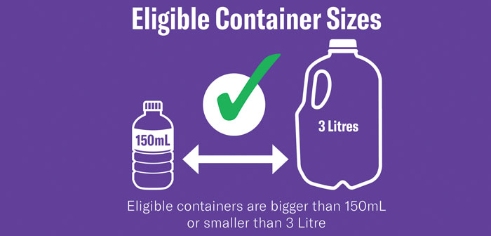 Eligible containers are bigger than 150ml or smaller than 3 Litre